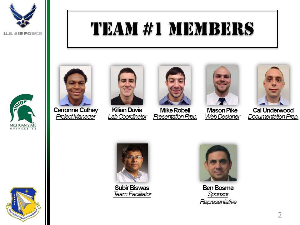 Team #1 Members 2 Presentation Prep.