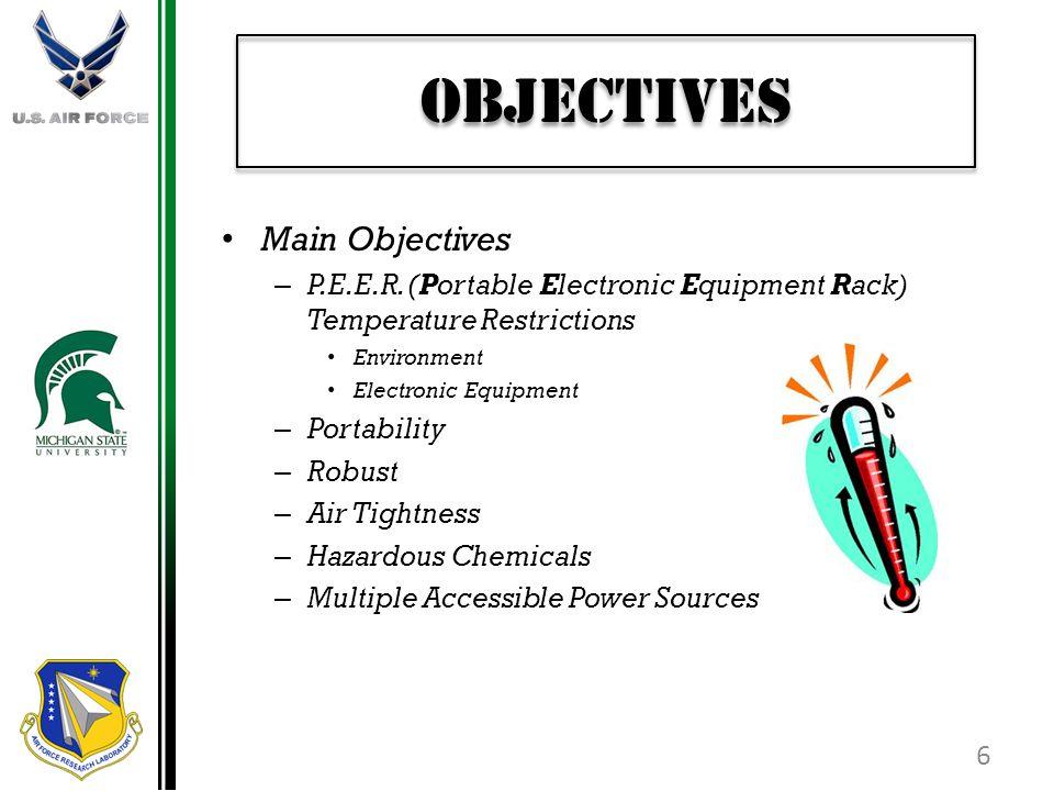 Objectives Main Objectives – P.E.E.R.