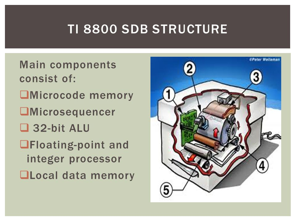 Main components consist of:  Microcode memory  Microsequencer  32-bit ALU  Floating-point and integer processor  Local data memory TI 8800 SDB ST