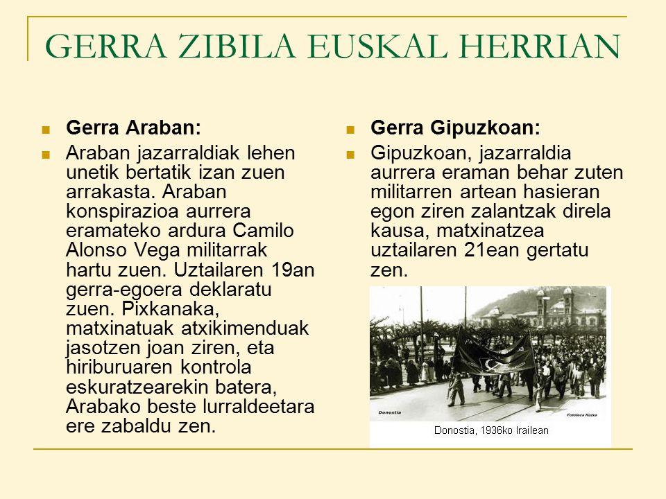 GERRA ZIBILA EUSKAL HERRIAN Gerra Araban: Araban jazarraldiak lehen unetik bertatik izan zuen arrakasta.