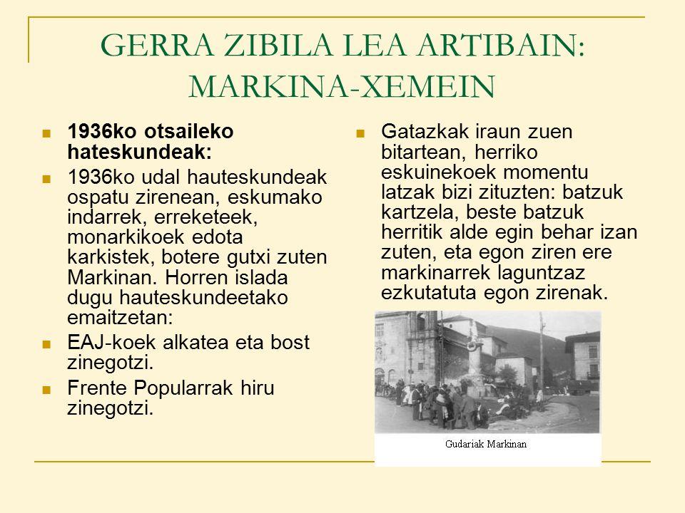 GERRA ZIBILA LEA ARTIBAIN: MARKINA-XEMEIN 1936ko otsaileko hateskundeak: 1936ko udal hauteskundeak ospatu zirenean, eskumako indarrek, erreketeek, monarkikoek edota karkistek, botere gutxi zuten Markinan.