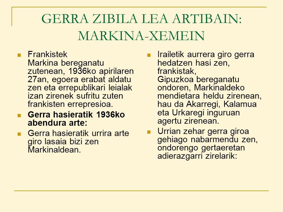 GERRA ZIBILA LEA ARTIBAIN: MARKINA-XEMEIN Frankistek Markina bereganatu zutenean, 1936ko apirilaren 27an, egoera erabat aldatu zen eta errepublikari leialak izan zirenek sufritu zuten frankisten errepresioa.