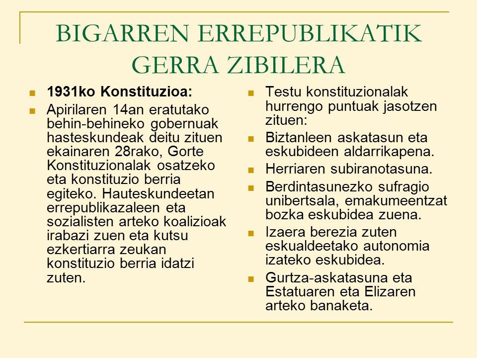Gerrako Flashak: Etxeberri Gu Etxeberrin bizi ginen Urrusolo baserrixen.