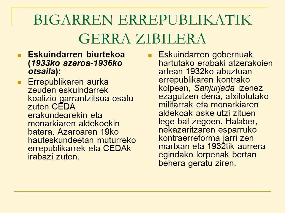BIGARREN ERREPUBLIKATIK GERRA ZIBILERA Eskuindarren biurtekoa (1933ko azaroa-1936ko otsaila): Errepublikaren aurka zeuden eskuindarrek koalizio garrantzitsua osatu zuten CEDA erakundearekin eta monarkiaren aldekoekin batera.
