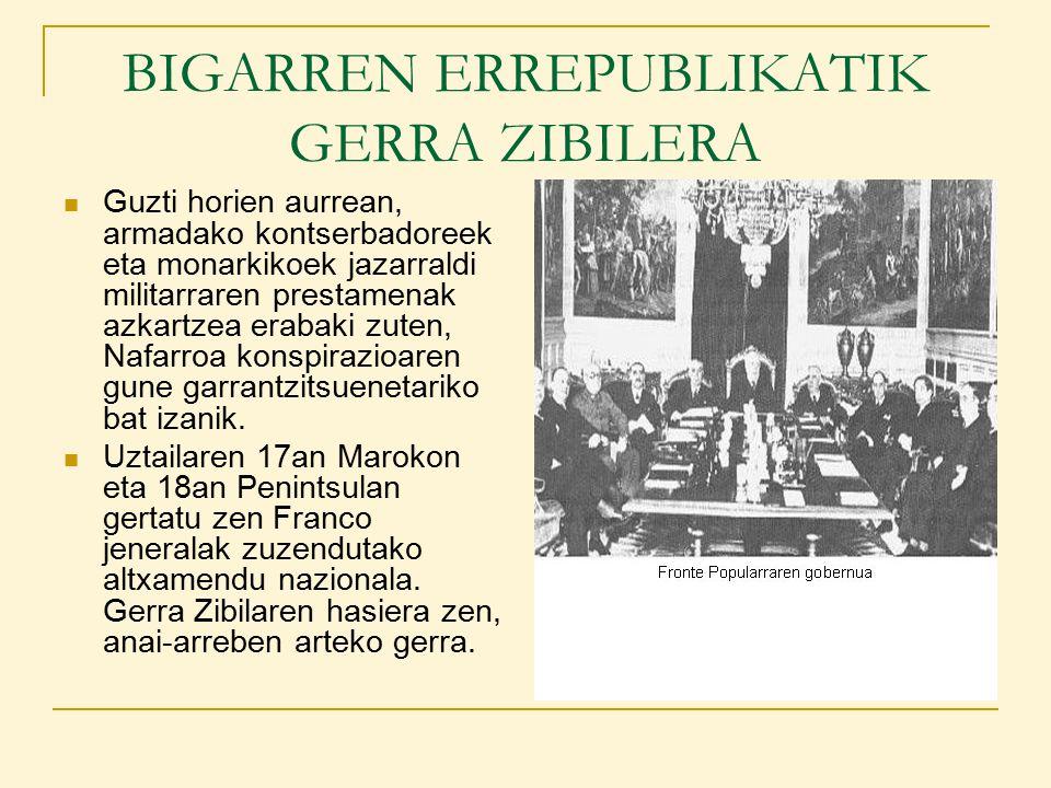 GERRA ZIBILA EUSKAL HERRIAN Konspirazioa eta matxinatzea: Gerra Zibila estatu-kolpe moduan hasi zen, 1936ko uztailaren 18an hain zuzen.