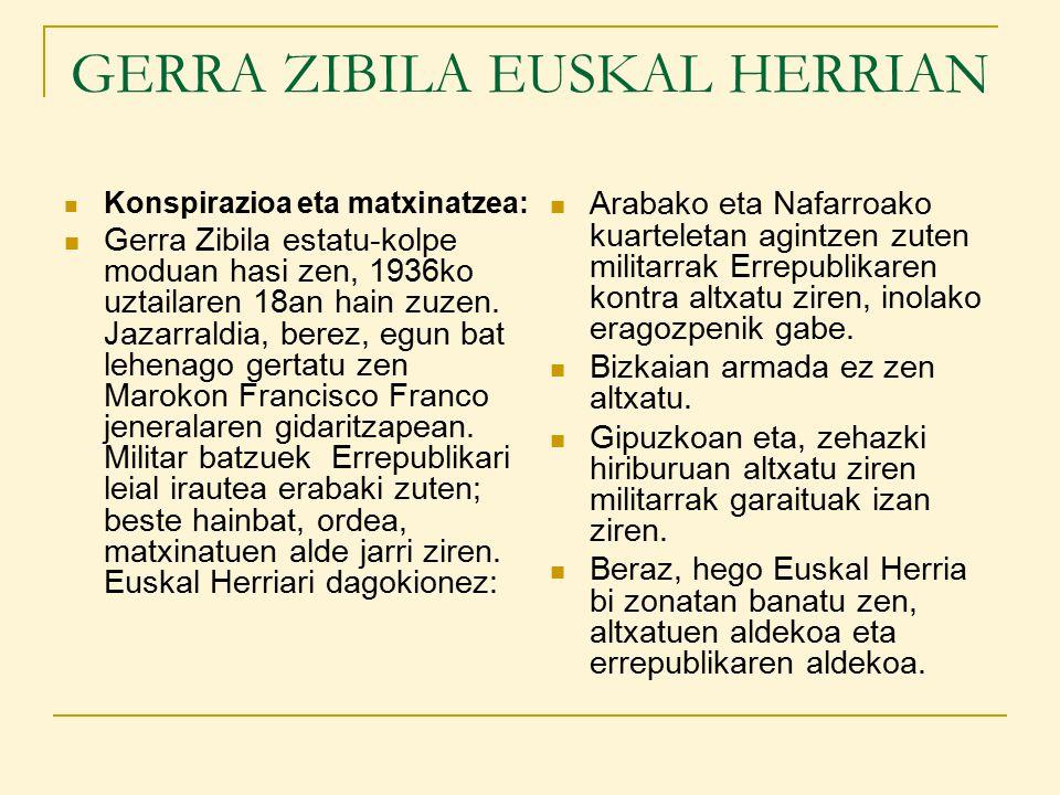 GERRA ZIBILA EUSKAL HERRIAN Gerra Nafarroan: Nafarroan ez zen gerra- egintzarik izan, ezta kostaldeko probintzietan izan ziren gudaldi ospetsuen antzekorik ere.