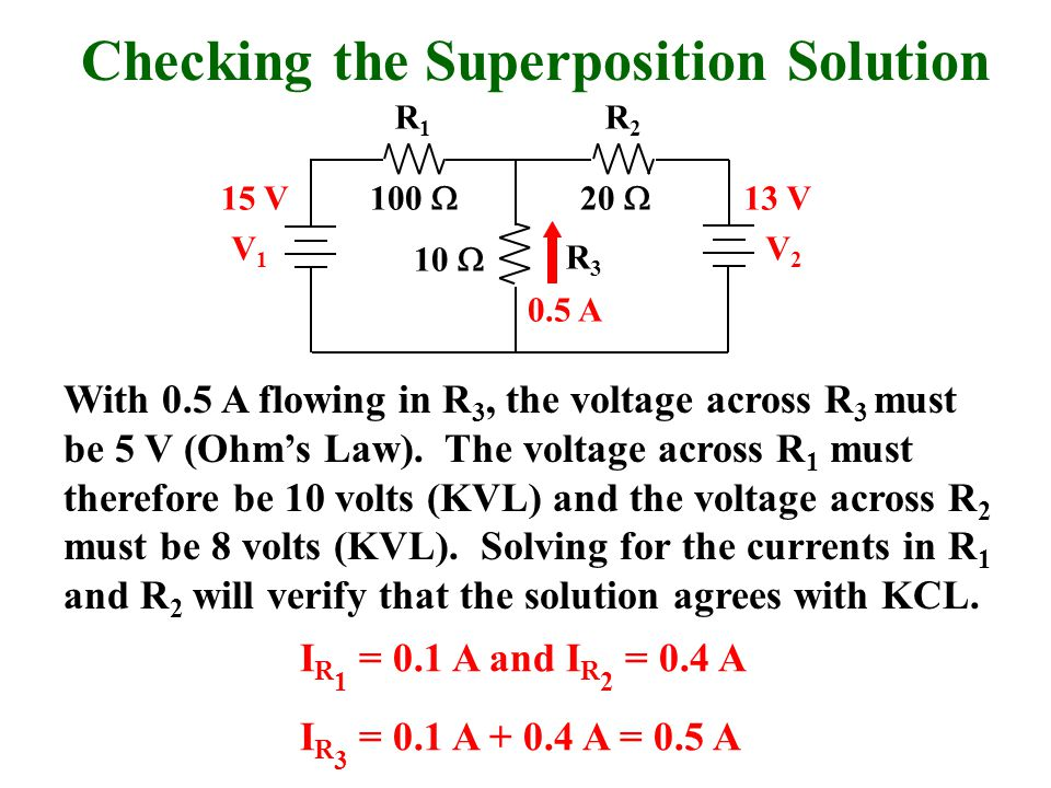 Checking the Superposition Solution R1R1 R2R2 R3R3 V1V1 V2V2 100  20  10  15 V13 V With 0.5 A flowing in R 3, the voltage across R 3 must be 5 V (Ohm's Law).