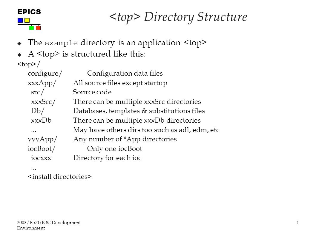 1 2003/P571: IOC Development Environment EPICS Directory Structure  The example directory is an application  A is structured like this: / configure/Configuration data files xxxApp/All source files except startup src/Source code xxxSrc/There can be multiple xxxSrc directories Db/Databases, templates & substitutions files xxxDbThere can be multiple xxxDb directories...May have others dirs too such as adl, edm, etc yyyApp/Any number of *App directories iocBoot/Only one iocBoot iocxxxDirectory for each ioc...