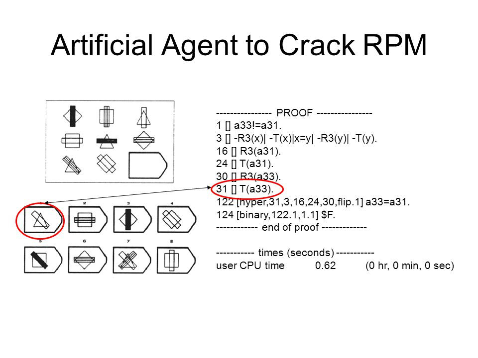 RPM Sample 3