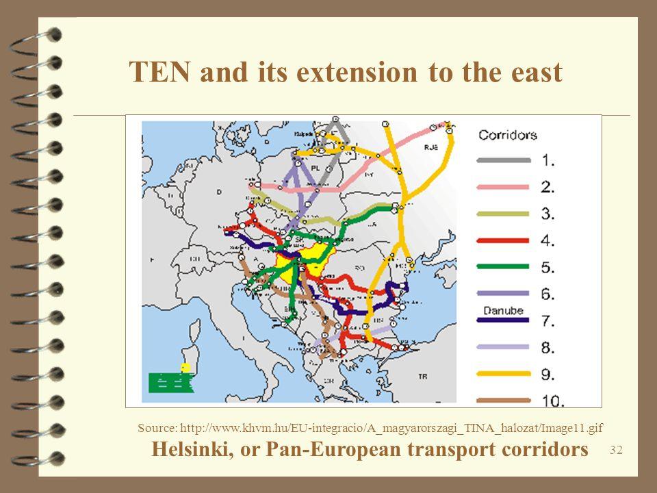 32 Source: http://www.khvm.hu/EU-integracio/A_magyarorszagi_TINA_halozat/Image11.gif Helsinki, or Pan-European transport corridors TEN and its extensi