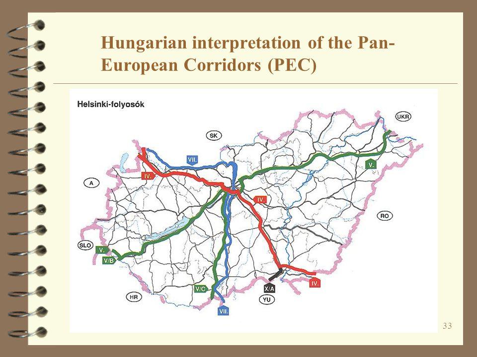33 Hungarian interpretation of the Pan- European Corridors (PEC)