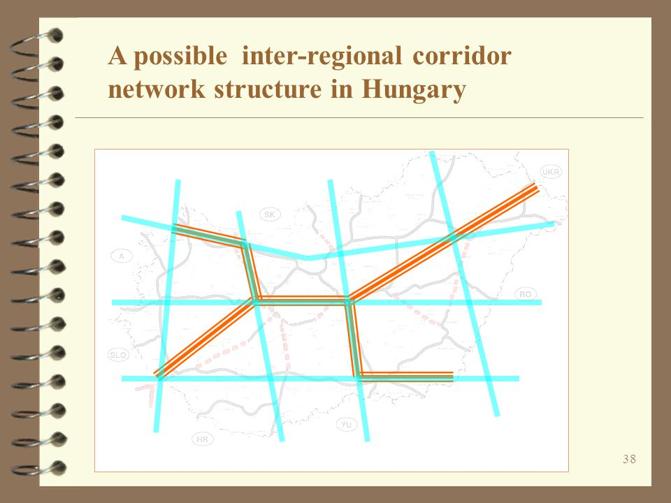 38 A possible inter-regional corridor network structure in Hungary