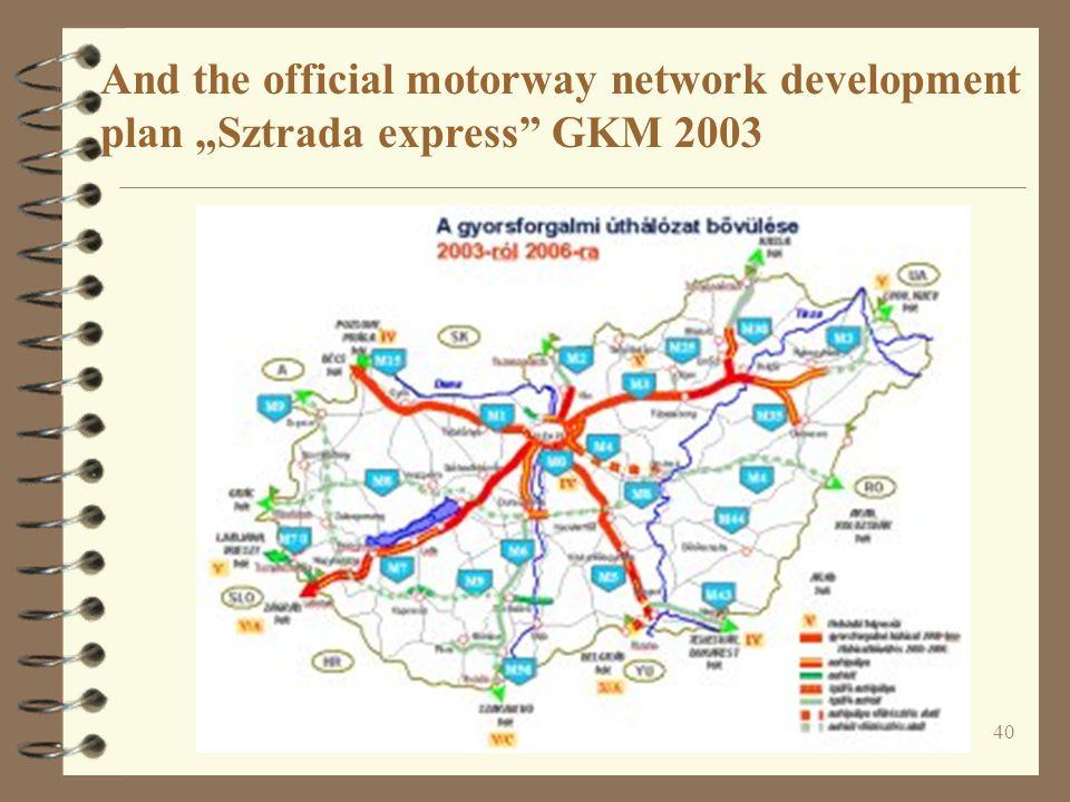 "40 And the official motorway network development plan ""Sztrada express"" GKM 2003"