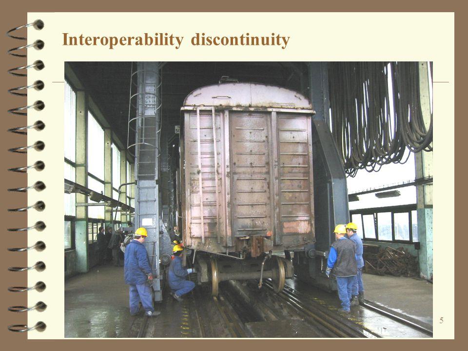 5 Interoperability discontinuity
