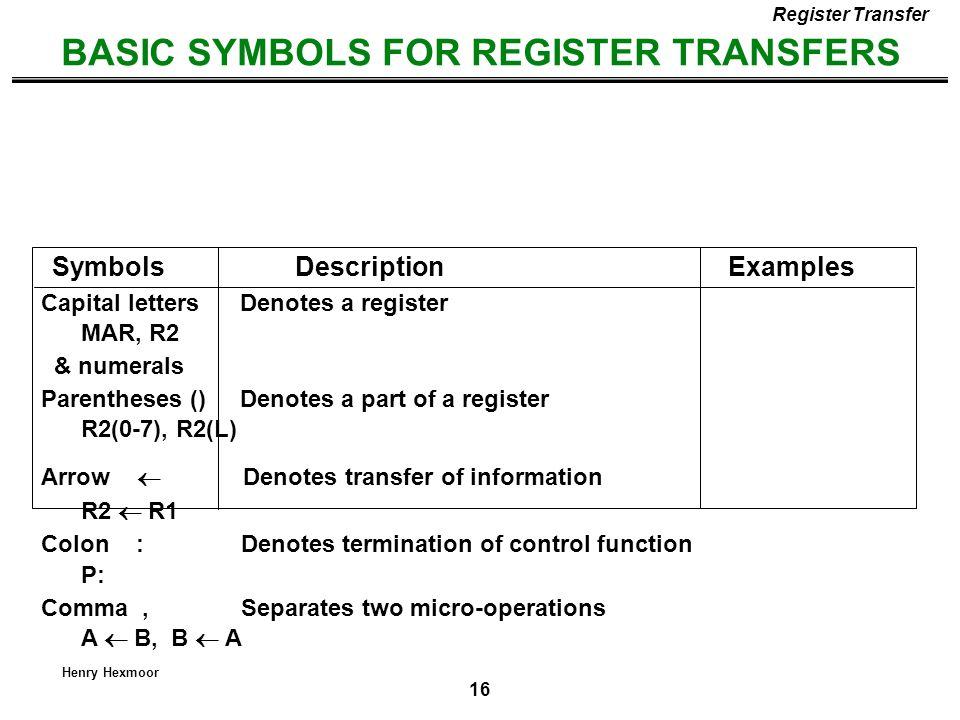 16 Henry Hexmoor BASIC SYMBOLS FOR REGISTER TRANSFERS Capital letters Denotes a register MAR, R2 & numerals Parentheses () Denotes a part of a registe
