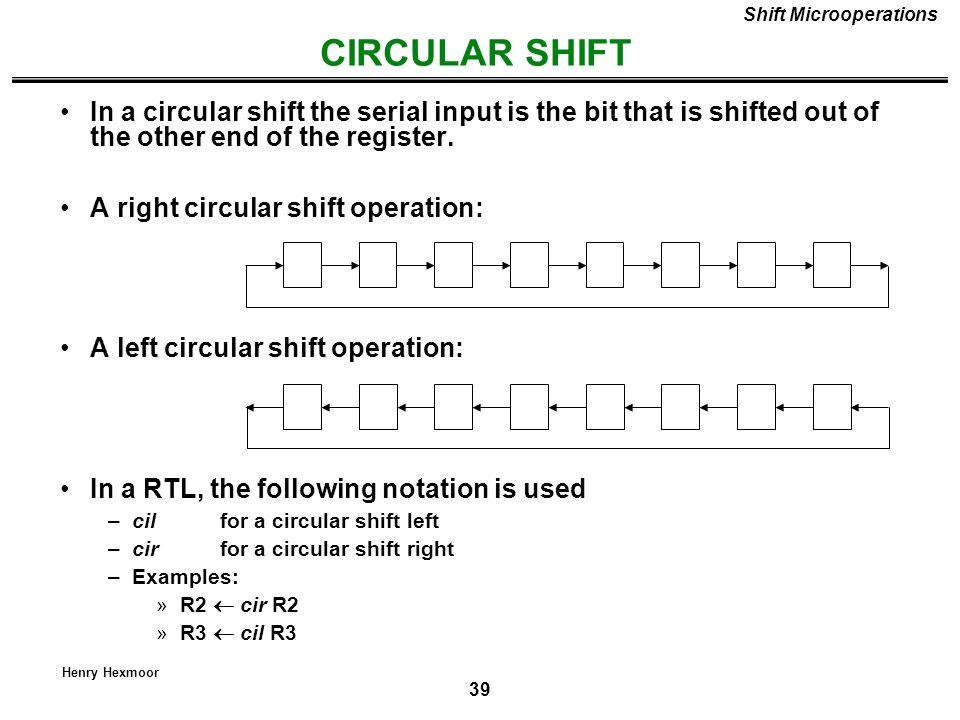 39 Henry Hexmoor CIRCULAR SHIFT Shift Microoperations In a circular shift the serial input is the bit that is shifted out of the other end of the regi