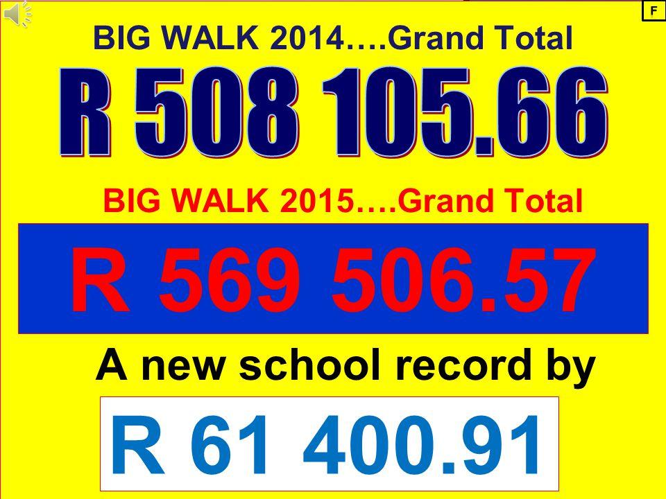 BIG WALK 2014….Grand Total BIG WALK 2015….Grand Total A new school record by R 569 506.57 R 61 400.91
