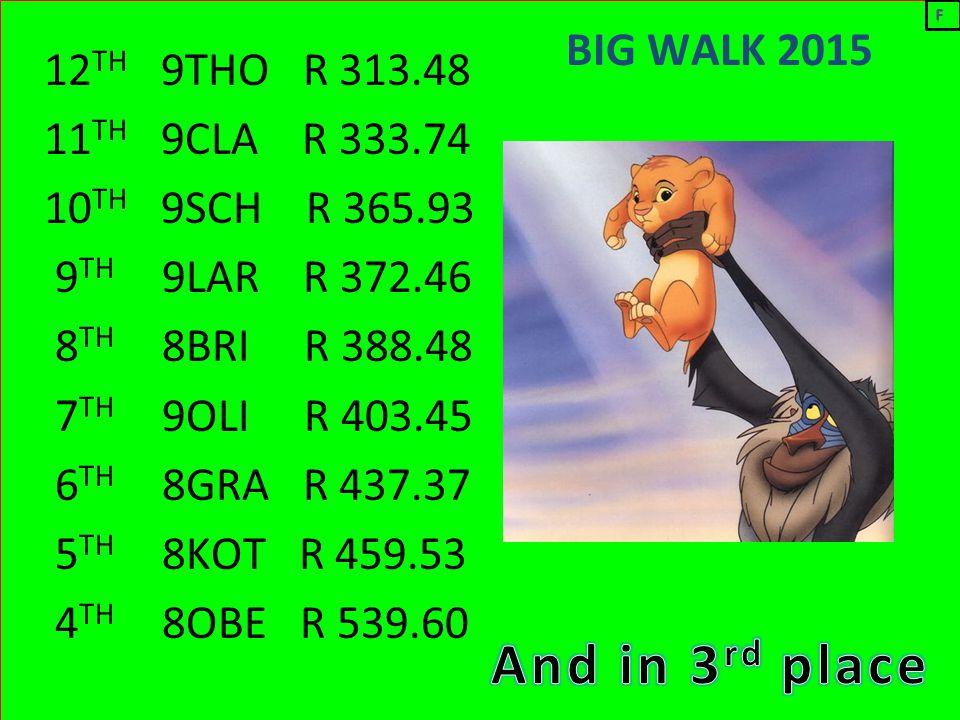 BIG WALK 2015 12 TH 9THO R 313.48 11 TH 9CLA R 333.74 10 TH 9SCH R 365.93 9 TH 9LAR R 372.46 8 TH 8BRI R 388.48 7 TH 9OLI R 403.45 6 TH 8GRA R 437.37 5 TH 8KOT R 459.53 4 TH 8OBE R 539.60
