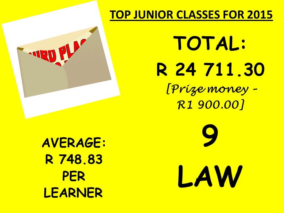 AVERAGE: R 1 071.88 [per learner] [ Prize money R2 300.00] 8 DEW R 37 515.30 AVERAGE: R 1 104.19 [per learner] [ Prize money R3 100.00] 8 MEL R 37 542.30 2nd 1st