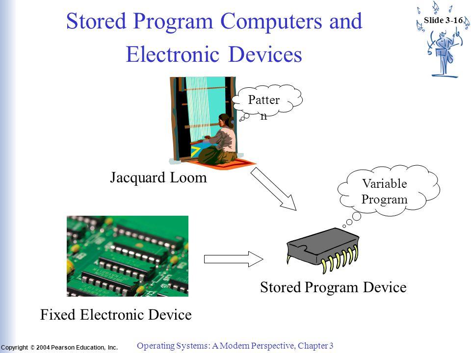 Slide 3-16 Copyright © 2004 Pearson Education, Inc.