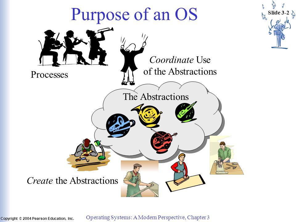 Slide 3-2 Copyright © 2004 Pearson Education, Inc.