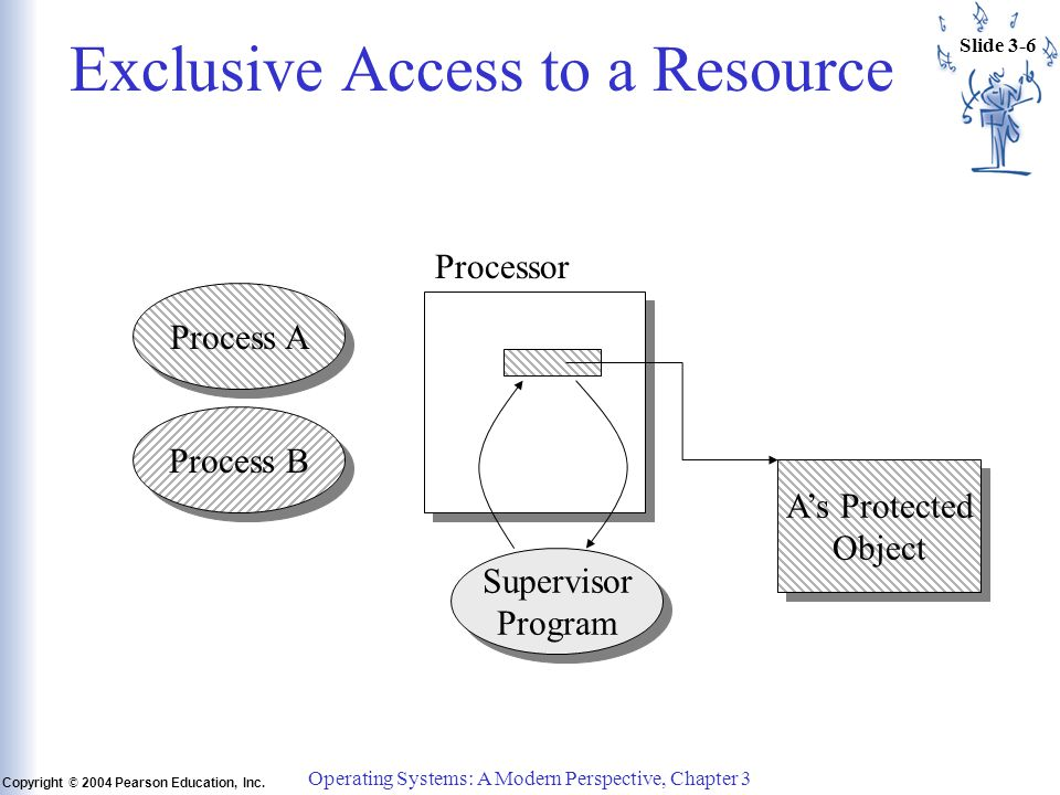 Slide 3-17 Copyright © 2004 Pearson Education, Inc.