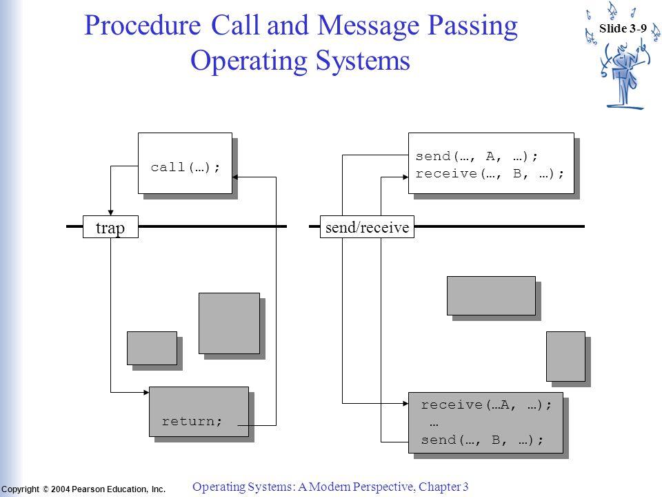 Slide 3-9 Copyright © 2004 Pearson Education, Inc.