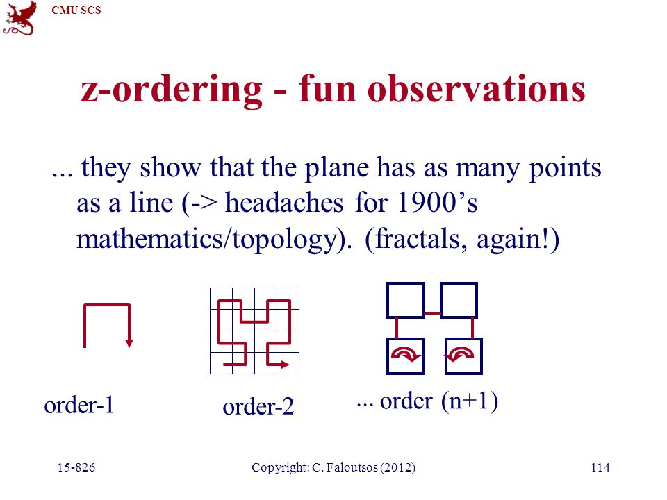 CMU SCS 15-826Copyright: C. Faloutsos (2012)114 z-ordering - fun observations...
