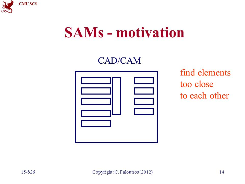 CMU SCS 15-826Copyright: C. Faloutsos (2012)14 SAMs - motivation CAD/CAM find elements too close to each other