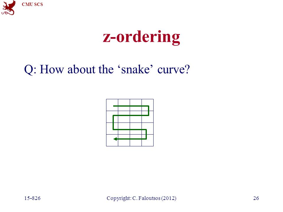 CMU SCS 15-826Copyright: C. Faloutsos (2012)26 z-ordering Q: How about the 'snake' curve