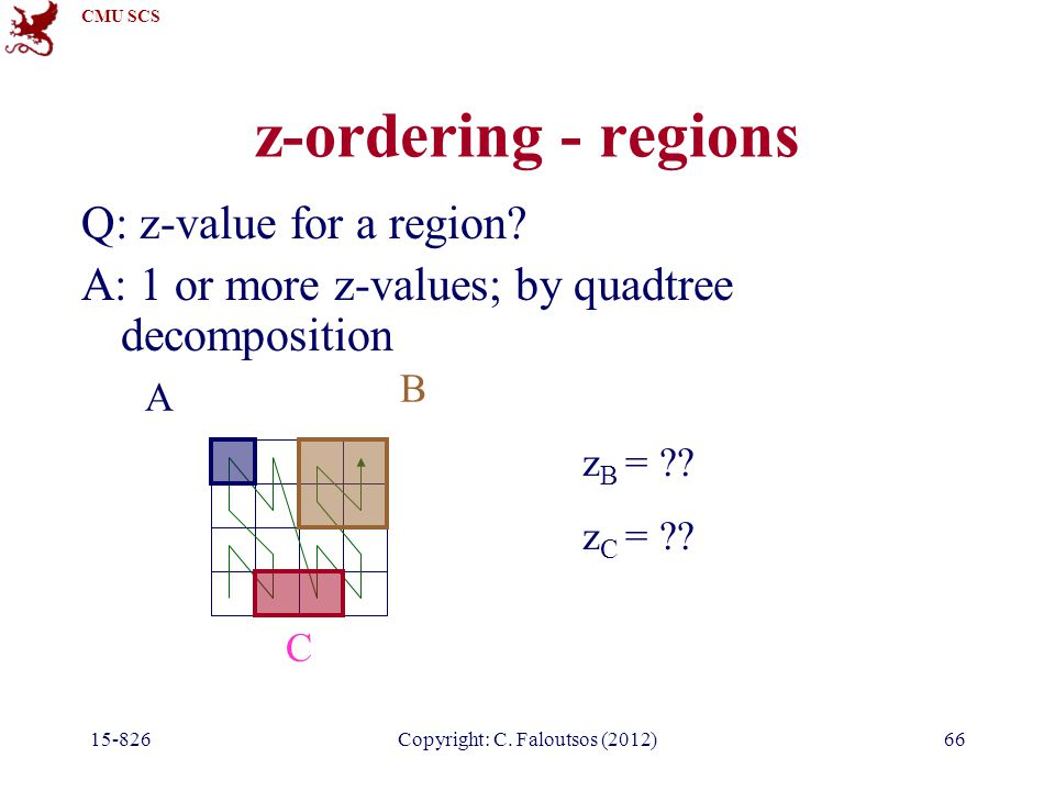 CMU SCS 15-826Copyright: C. Faloutsos (2012)66 z-ordering - regions Q: z-value for a region.