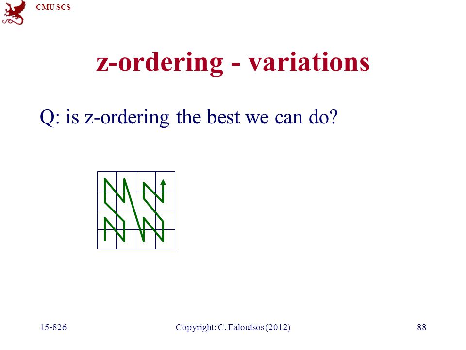 CMU SCS 15-826Copyright: C. Faloutsos (2012)88 z-ordering - variations Q: is z-ordering the best we can do?