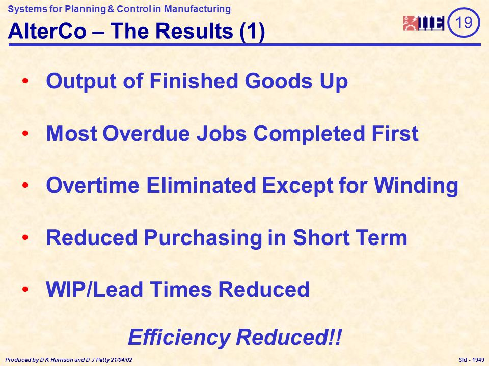 Systems for Planning & Control in Manufacturing Produced by D K Harrison and D J Petty 21/04/02 Sld - AlterCo – The Results (1) Output of Finished Goods Up Most Overdue Jobs Completed First Overtime Eliminated Except for Winding Reduced Purchasing in Short Term WIP/Lead Times Reduced Efficiency Reduced!.