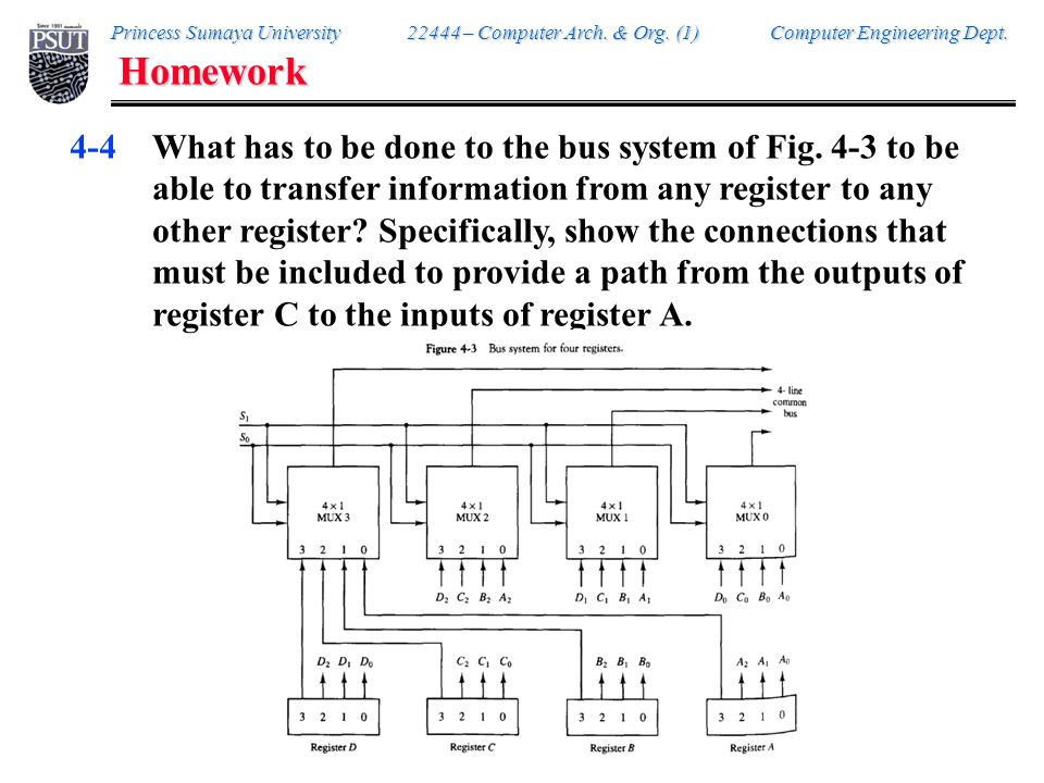 Princess Sumaya University 22444 – Computer Arch. & Org. (1) Computer Engineering Dept. Homework 4-4What has to be done to the bus system of Fig. 4-3