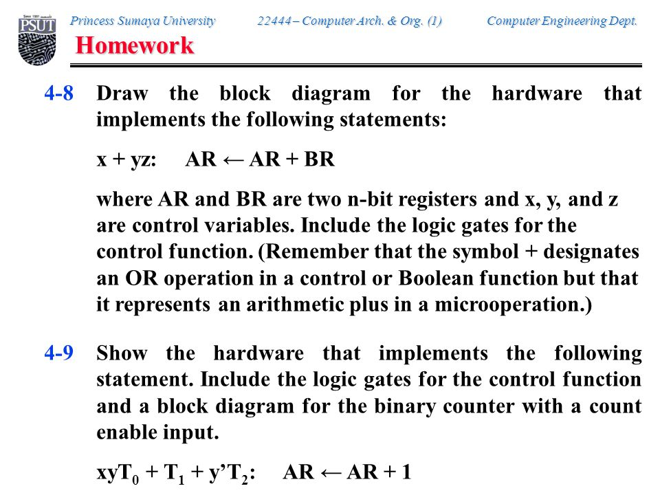 Princess Sumaya University 22444 – Computer Arch. & Org. (1) Computer Engineering Dept. 4-8Draw the block diagram for the hardware that implements the