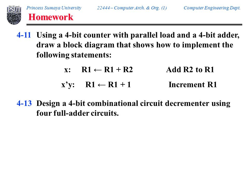 Princess Sumaya University 22444 – Computer Arch. & Org. (1) Computer Engineering Dept. Homework 4-11Using a 4-bit counter with parallel load and a 4-