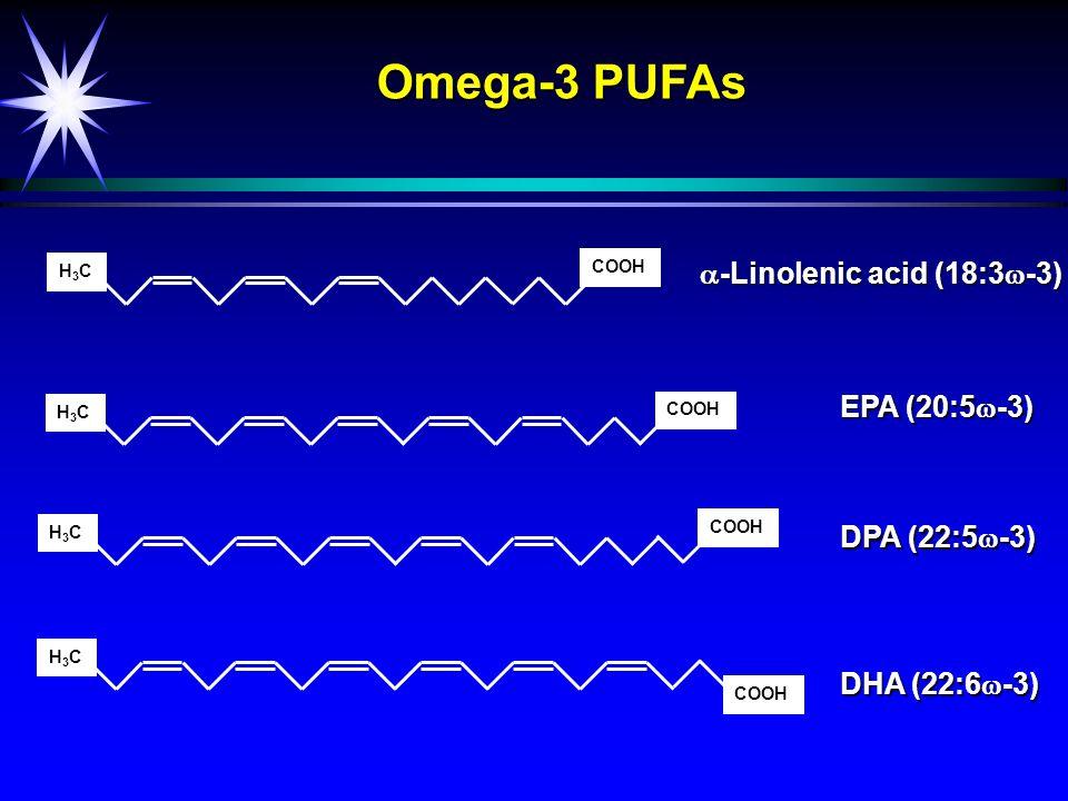 H3CH3C COOH H3CH3C H3CH3C H3CH3C Omega-3 PUFAs  -Linolenic acid (18:3  -3) EPA (20:5  -3) DPA (22:5  -3) DHA (22:6  -3)