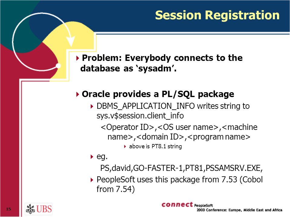 15 Session Registration  Problem: Everybody connects to the database as 'sysadm'.