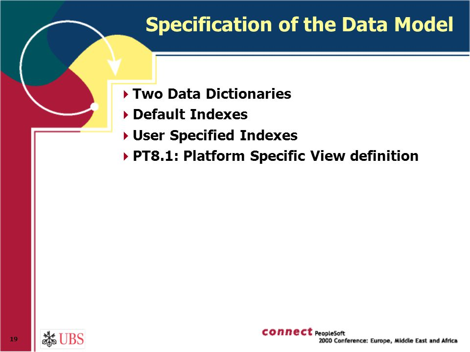 19 Specification of the Data Model  Two Data Dictionaries  Default Indexes  User Specified Indexes  PT8.1: Platform Specific View definition