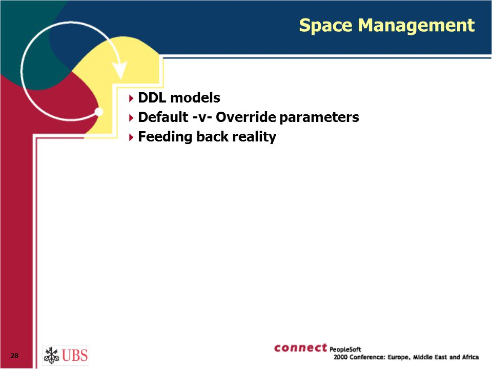 28 Space Management  DDL models  Default -v- Override parameters  Feeding back reality
