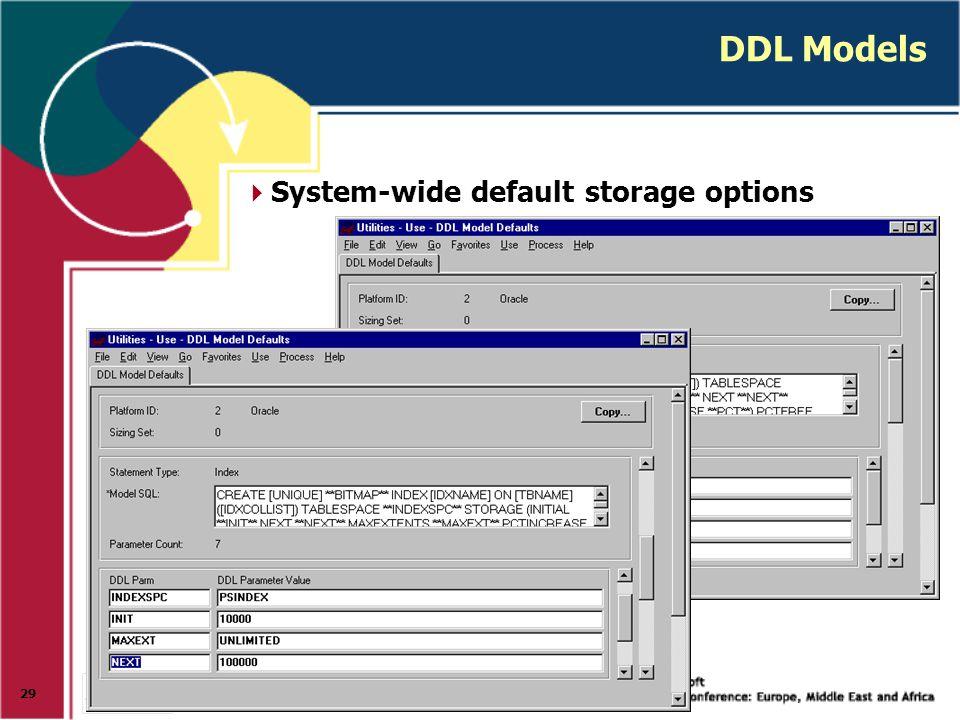 29 DDL Models  System-wide default storage options