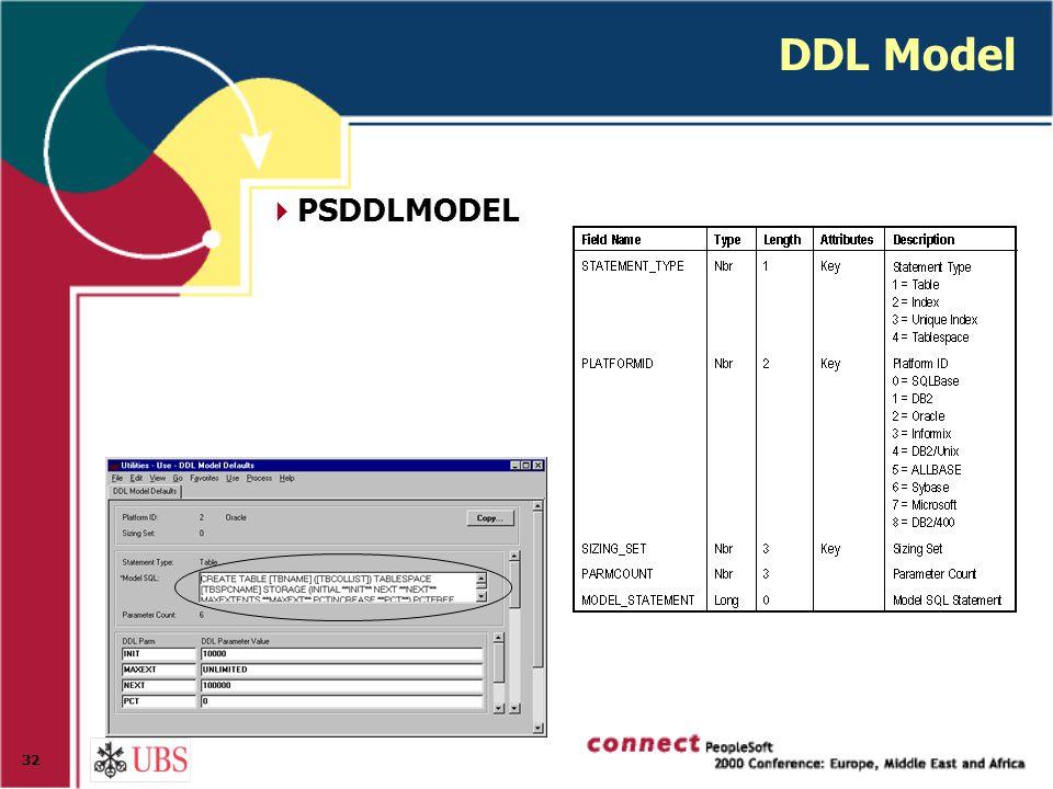 32 DDL Model  PSDDLMODEL