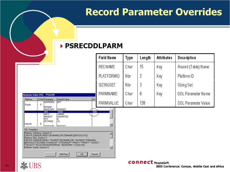 34 Record Parameter Overrides  PSRECDDLPARM