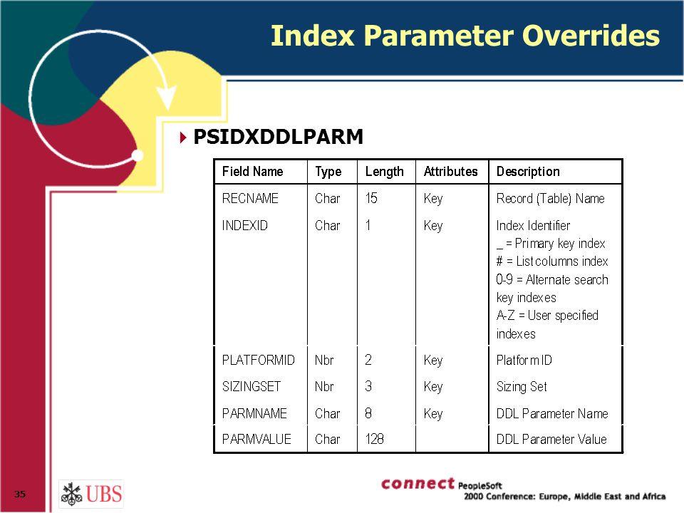 35 Index Parameter Overrides  PSIDXDDLPARM