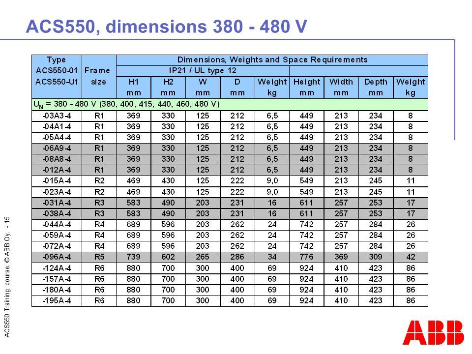 ACS550 Training course. © ABB Oy. - 15 ACS550, dimensions 380 - 480 V