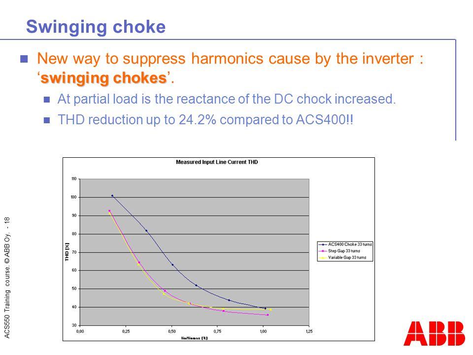 ACS550 Training course. © ABB Oy. - 18 Swinging choke swinging chokes New way to suppress harmonics cause by the inverter : 'swinging chokes'. At part