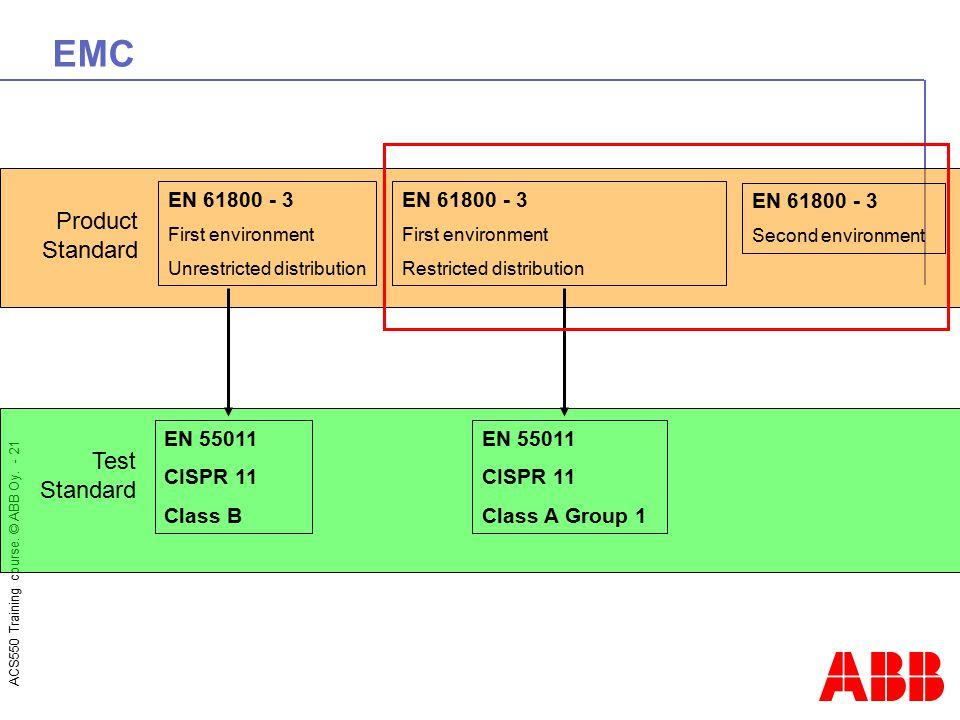 ACS550 Training course. © ABB Oy. - 21 EMC Test Standard EN 55011 CISPR 11 Class B EN 55011 CISPR 11 Class A Group 1 Product Standard EN 61800 - 3 Fir