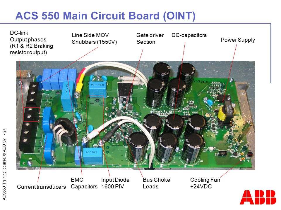 ACS550 Training course. © ABB Oy. - 24 ACS 550 Main Circuit Board (OINT) Power Supply DC-capacitors DC-link Output phases (R1 & R2 Braking resistor ou
