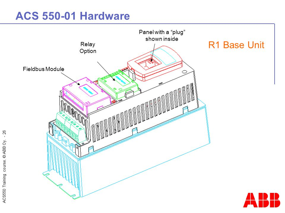 "ACS550 Training course. © ABB Oy. - 26 ACS 550-01 Hardware R1 Base Unit Relay Option Fieldbus Module Panel with a ""plug"" shown inside"