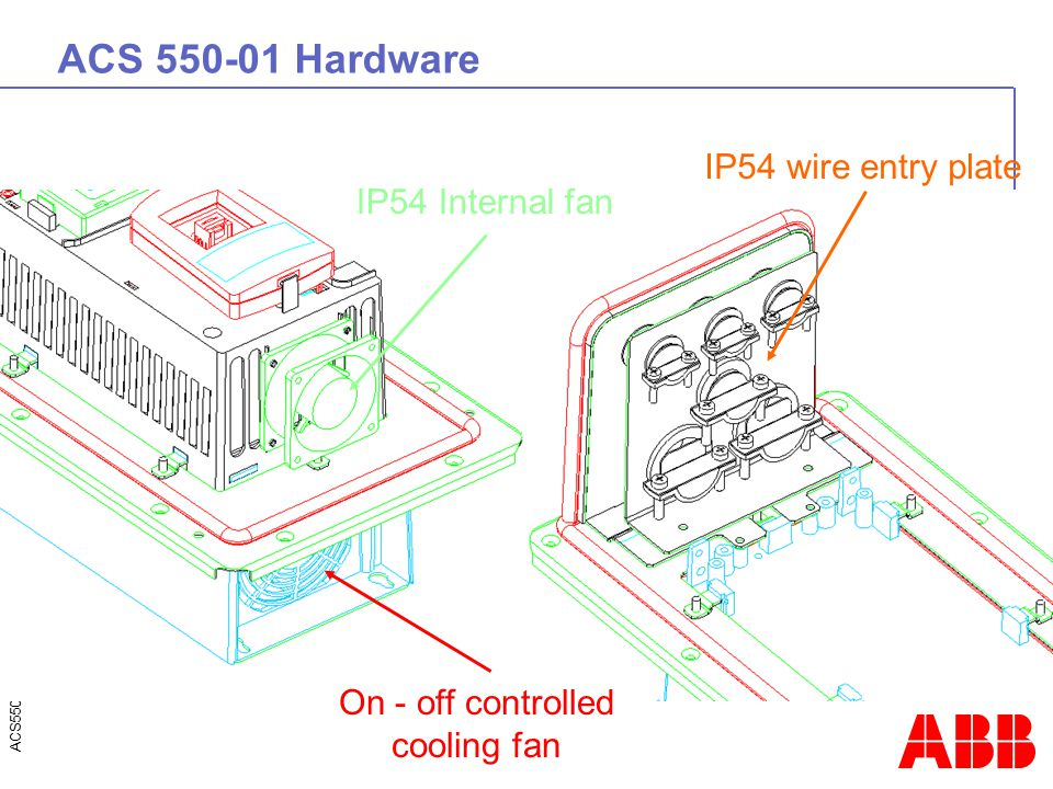 ACS550 Training course. © ABB Oy. - 28 ACS 550-01 Hardware On - off controlled cooling fan IP54 wire entry plate IP54 Internal fan